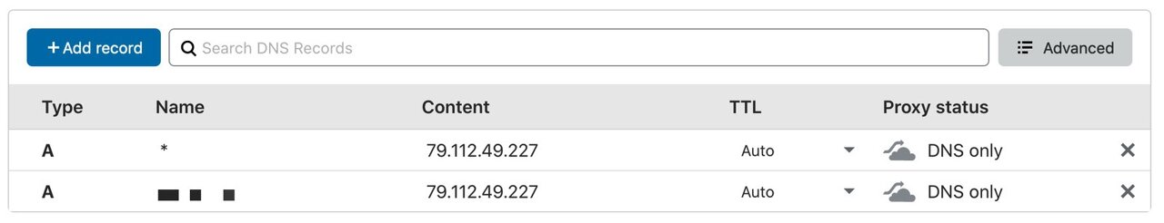 Cloudflare DNS entries overview