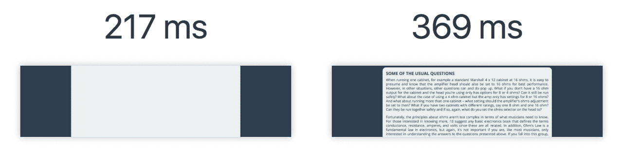 Font loading without font-display